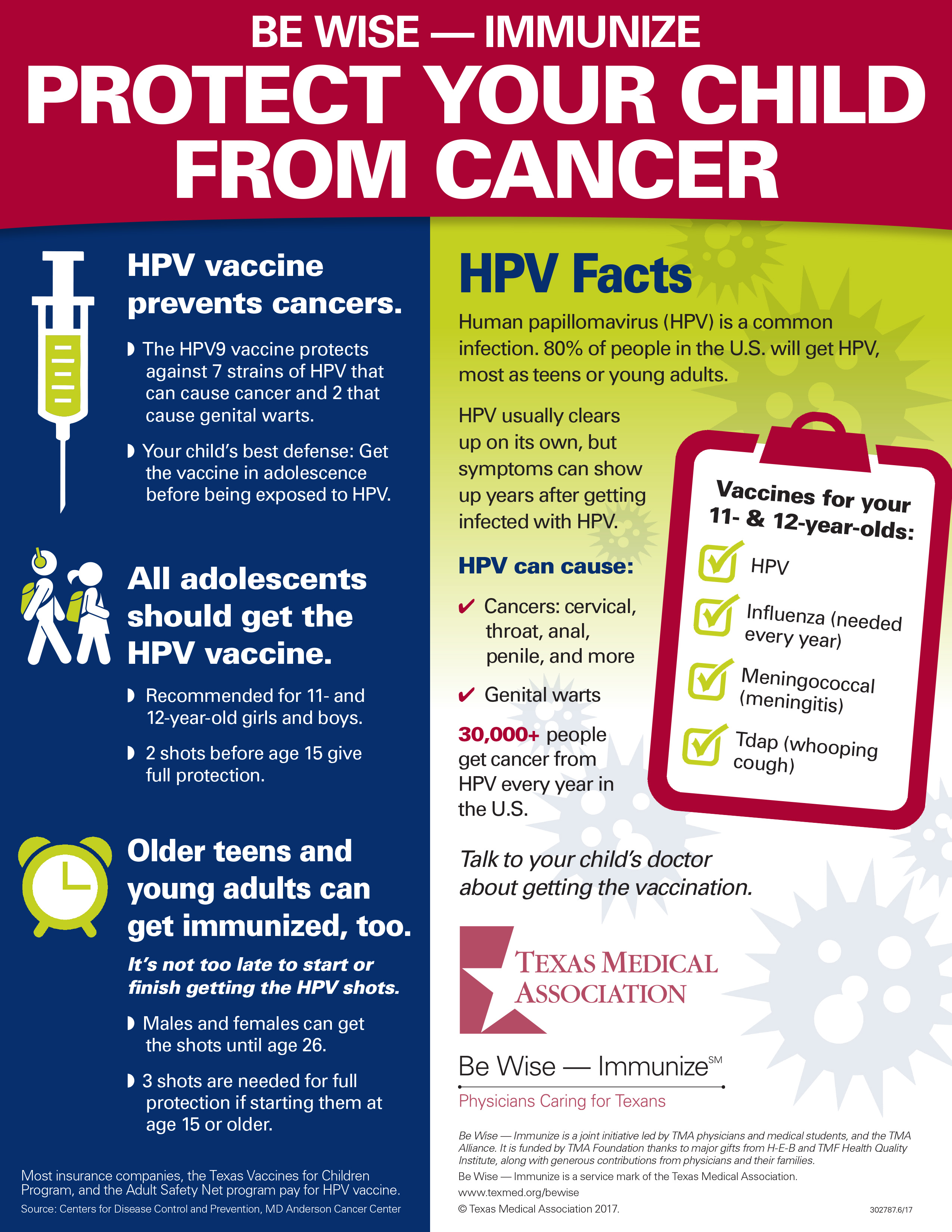 Image result for hpv misinformation
