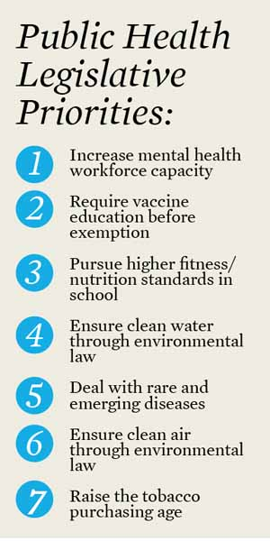 May_19_TM_Survey_PublicHealth